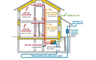 Casas pasivas, nuestra mejor opción en vivienda